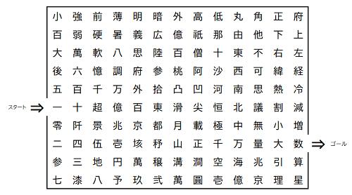 画像;漢字がたくさん並んでいる